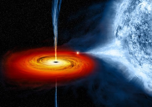 Black Hole dalam Al Quran Surat At-Thariq